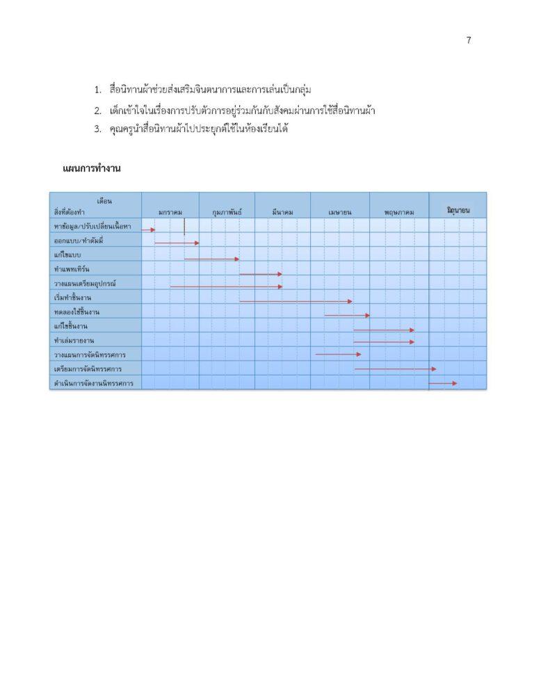 02NUREEN_SORNSAWAN_58_Page_08