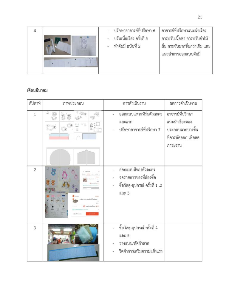 02NUREEN_SORNSAWAN_58_Page_22